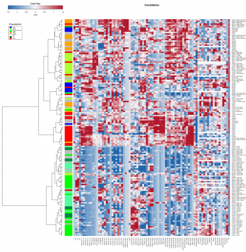 White_Labs_Gallone_Heatmap_1_0